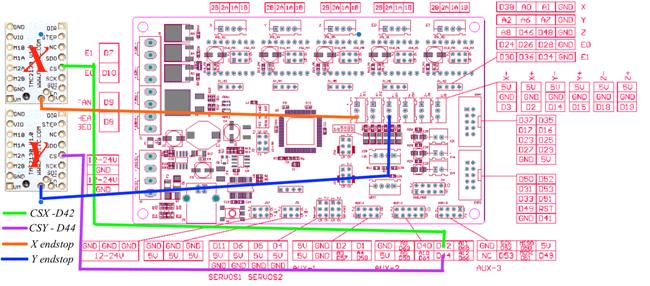 GUIDA] Installazione Driver TMC 2130 su MKS 1 3, MKS 1 4 e MKS GEN-L