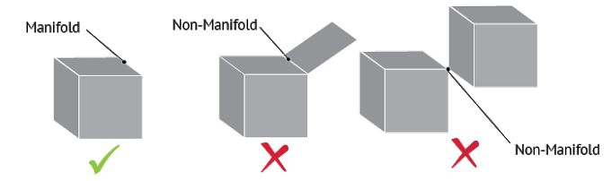 1-5 Creare i modelli per la stampa 3D - Linee guida