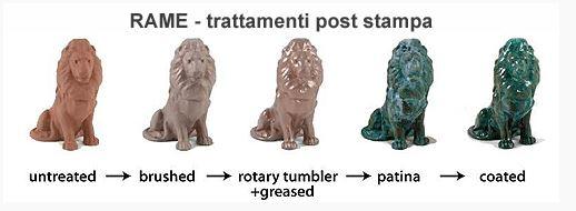 2-1 Trattamento degli oggetti stampati in 3D - Invecchiare e arrugginire le stampe con appositi ossidanti