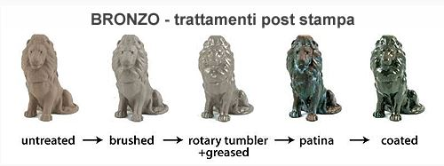 3-1 Trattamento degli oggetti stampati in 3D - Invecchiare e arrugginire le stampe con appositi ossidanti